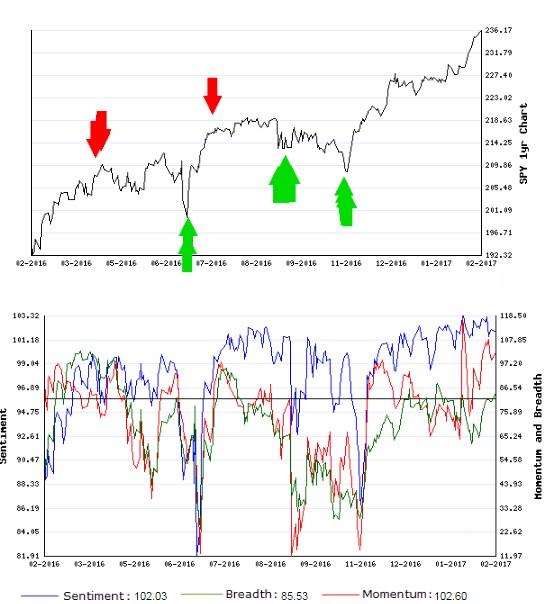 Stocks Trade Signals - Page 12 Short10
