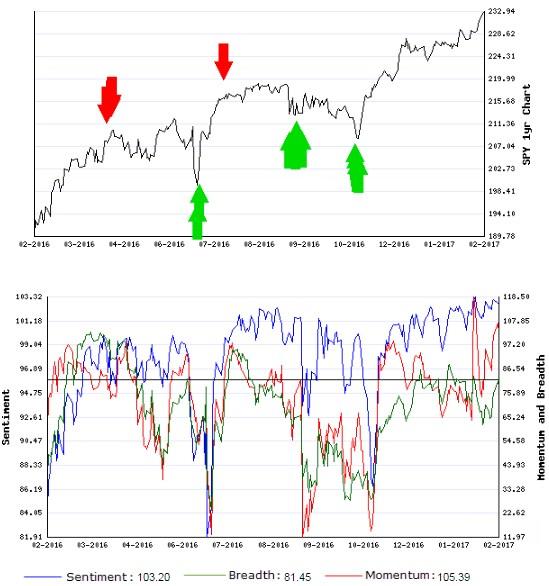 Stocks Trade Signals - Page 12 Short_10