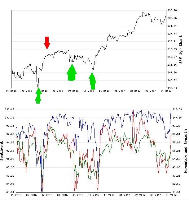 Stocks Trade Signals - Page 12 Short_12