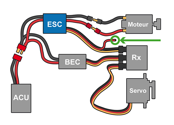 ESC, BEC, UBEC, SBEC  késako et montage Cablag11