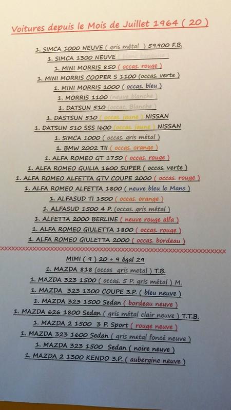Liste de mes Autos 20170410