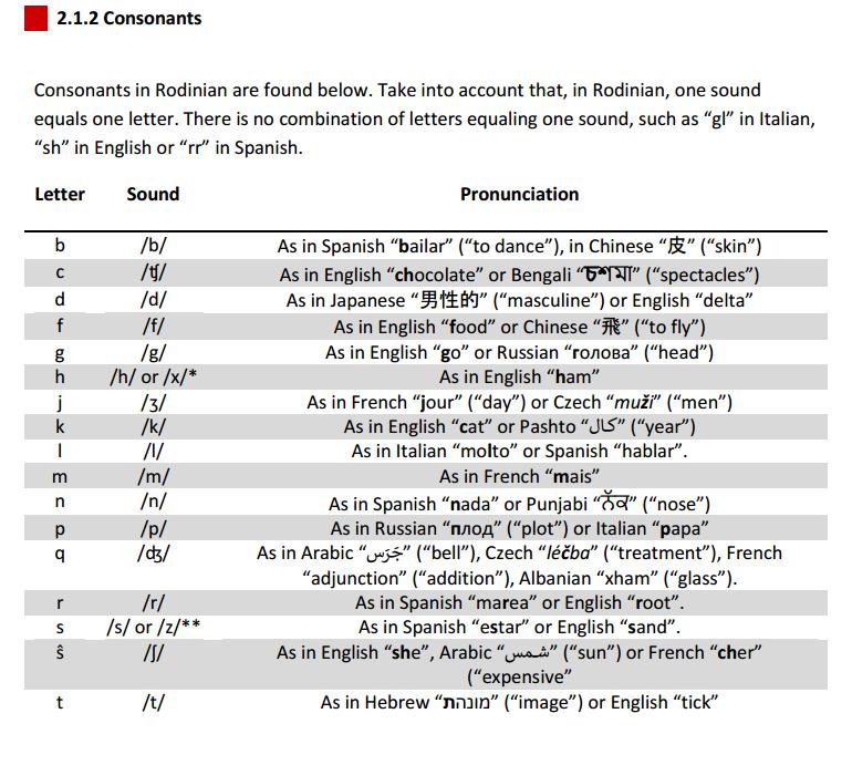 Rodinian Language, publié après 11 ans de travail Untitl10