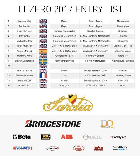 [Road Racing] TT 2017 - Page 5 18699810