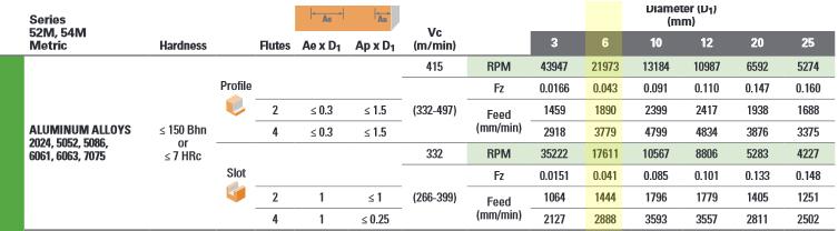 Calcul de paramètres de coupe - Page 3 Sgs10
