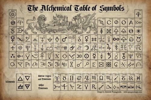 Ouroboros, cycle éternel de la nature. - Page 4 Symbol10