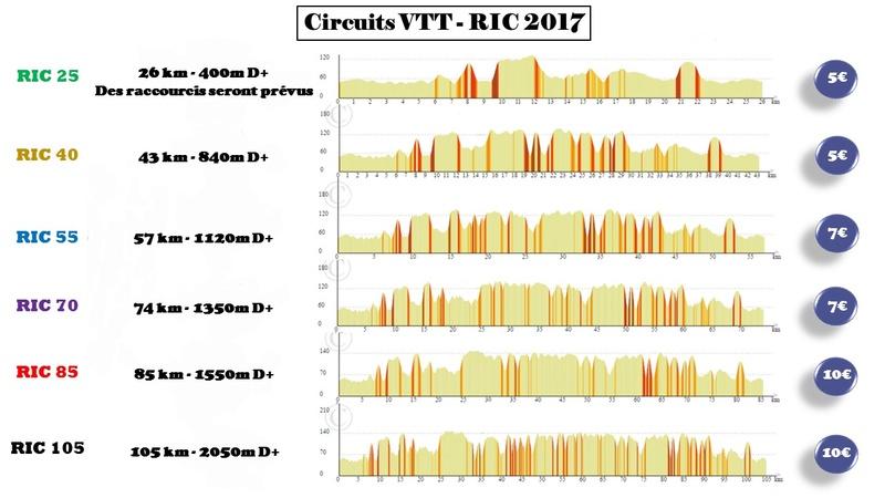 RIC 2017 Vtt Compiègnois Circui10
