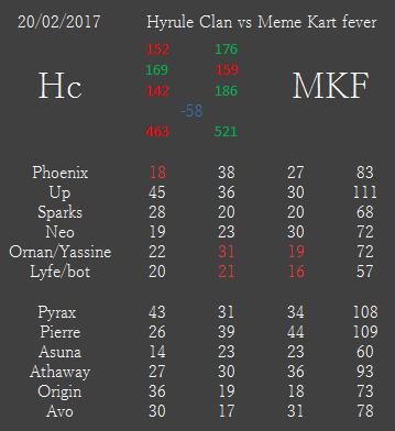 [IT n°399] H¢ vs MKF [Défaite]  00392710