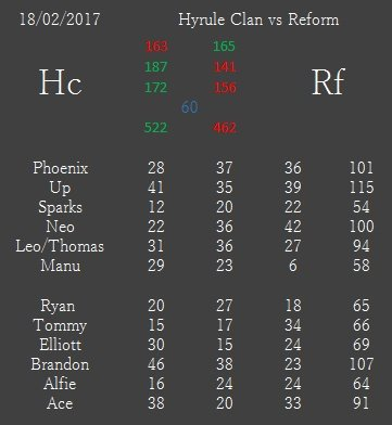 [IT n°394] H¢ vs Rf [Victoire]     C4-kv410