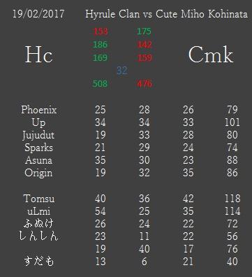 [IT n°395] H¢ vs Cmk [Victoire]  Eyj1cm10