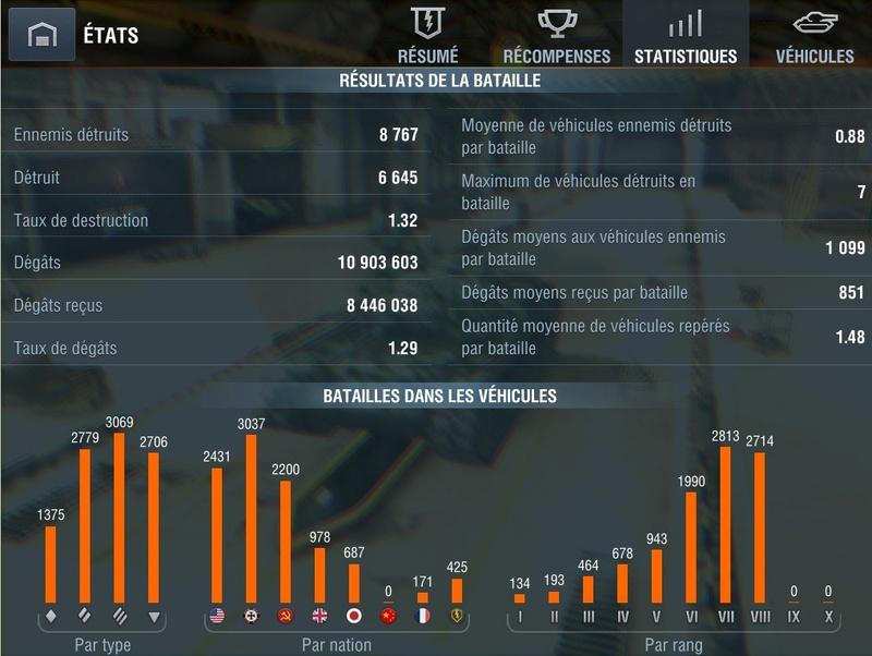 ETATS DE SERVICE DU JOUEUR Ytats_12