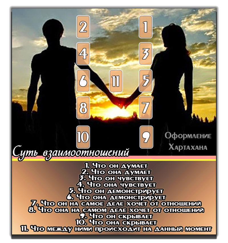 "Расклад ""Суть Взаимоотношений"" Ydia_910"