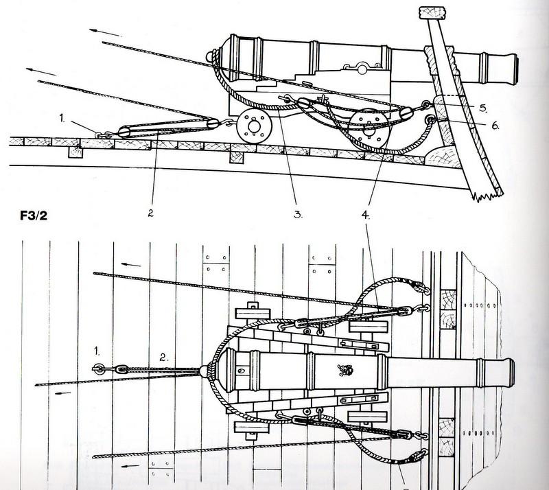 L'Ambitieux d'Altaya échelle 1:72 ème - Page 3 Img03710