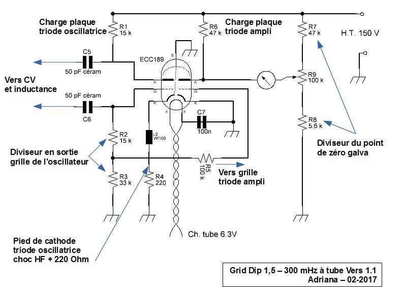 Réalisation d'un Grid Dip Oscillator (GDO) à tube. La suite : Partie HF Schyma10