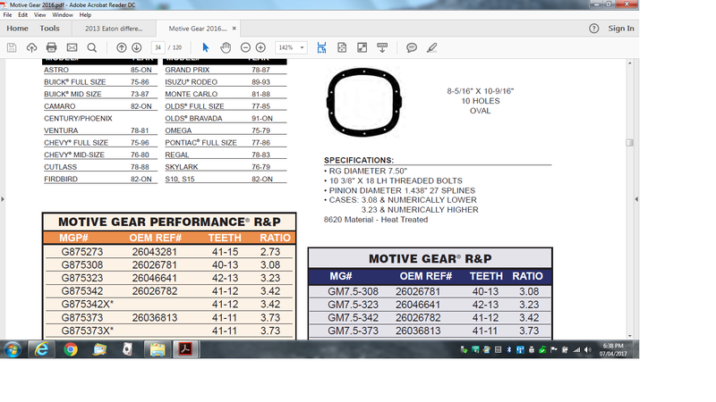 Gear Ratio ? Motive10