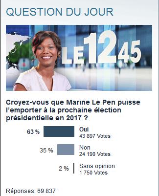 sondage élections 12_4510