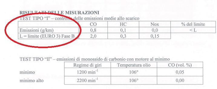 750 GSX-S échappement euro 4... Homolo10