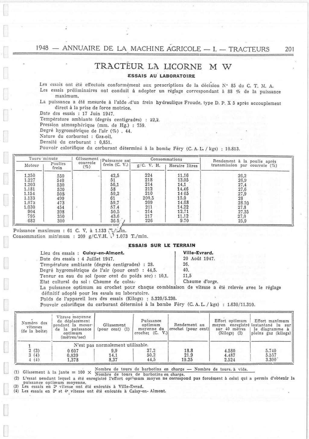 publicités du tracteur LICORNE 317
