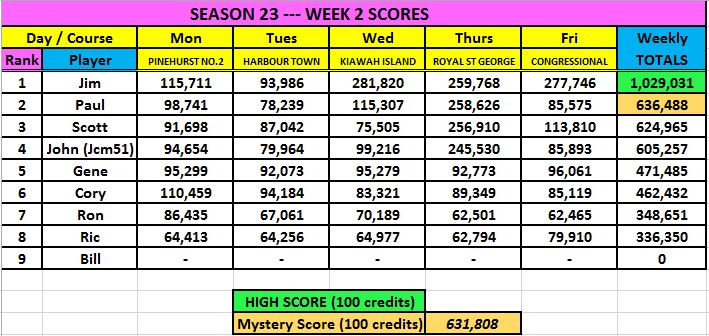 POST DAILY BLITZ SCORES HERE current 2017 link - Page 3 S23-wk11