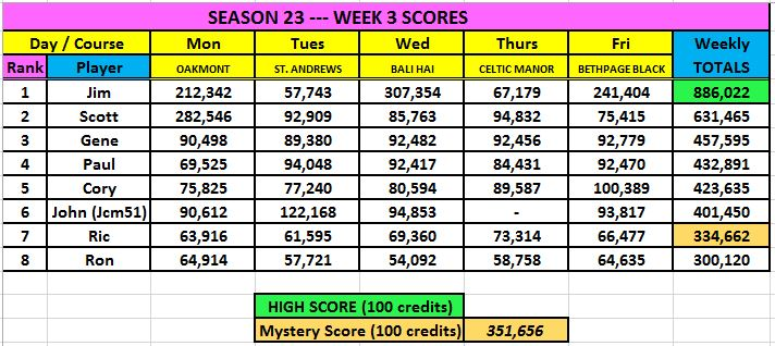 POST DAILY BLITZ SCORES HERE current 2017 link - Page 3 S23-wk13