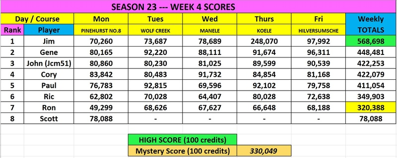 POST DAILY BLITZ SCORES HERE current 2017 link - Page 3 S23-wk15
