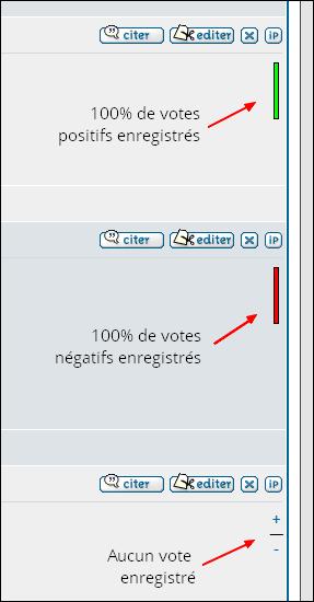 Le système de réputation (Evaluation des posts + le bouton Merci) Tuto310