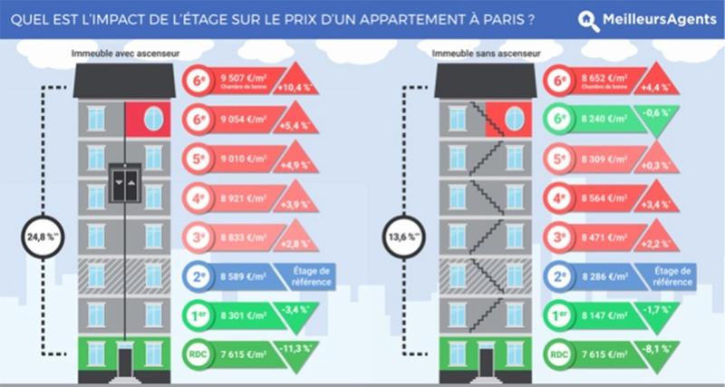Prix immobilier dans le Trapeze - Page 2 20893810