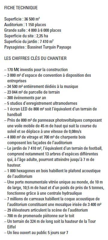 La Seine Musicale de l'île Seguin - Page 6 Clipb164