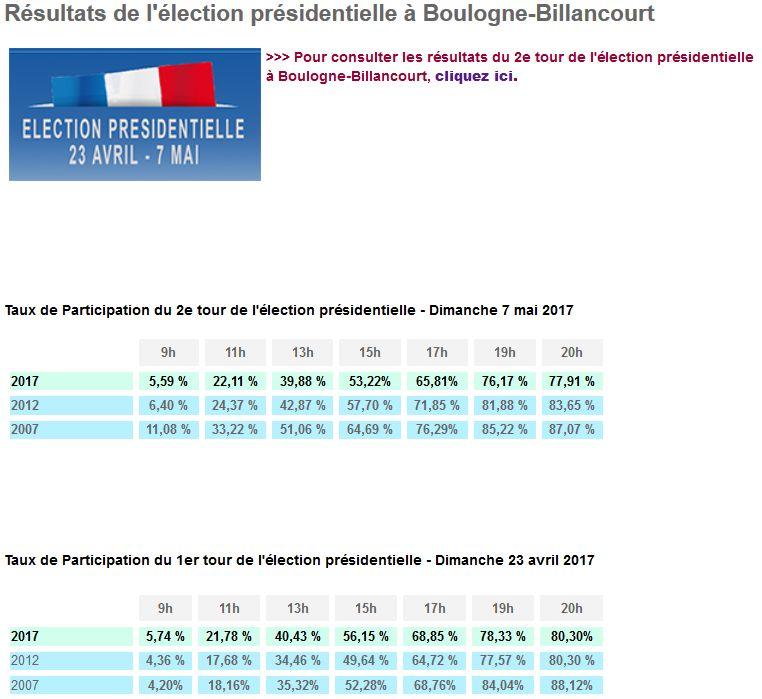 Elections présidentielles Clipb559