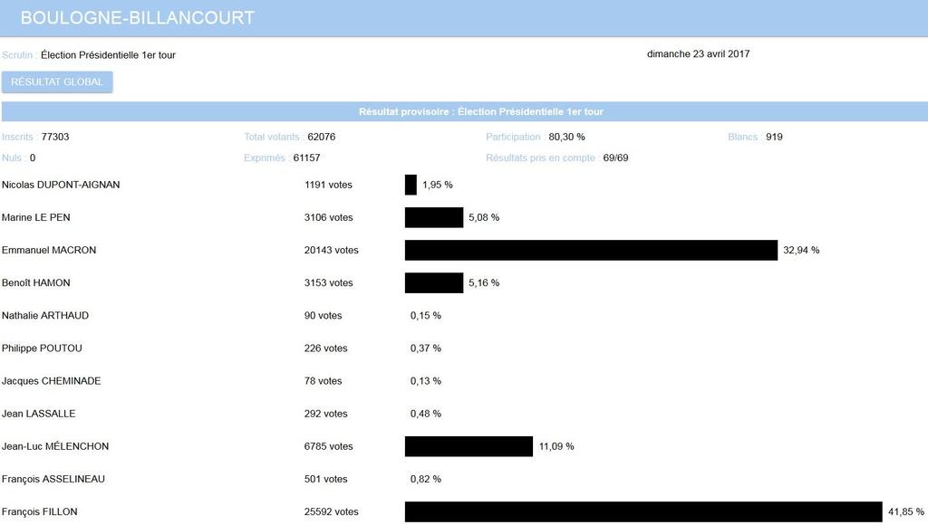 Elections présidentielles Clipb564