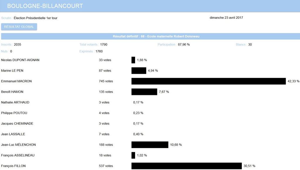 Elections présidentielles Clipb565