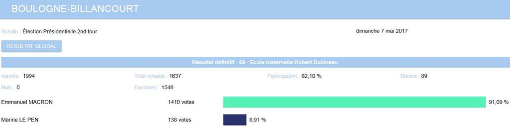 Elections présidentielles Clipb566