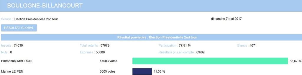 Elections présidentielles Clipb568