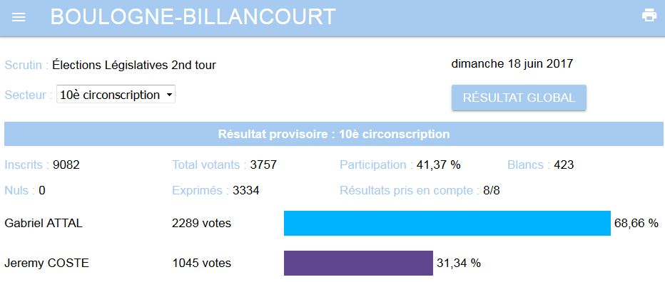 Elections législatives à Boulogne-Billancourt  Clipb848
