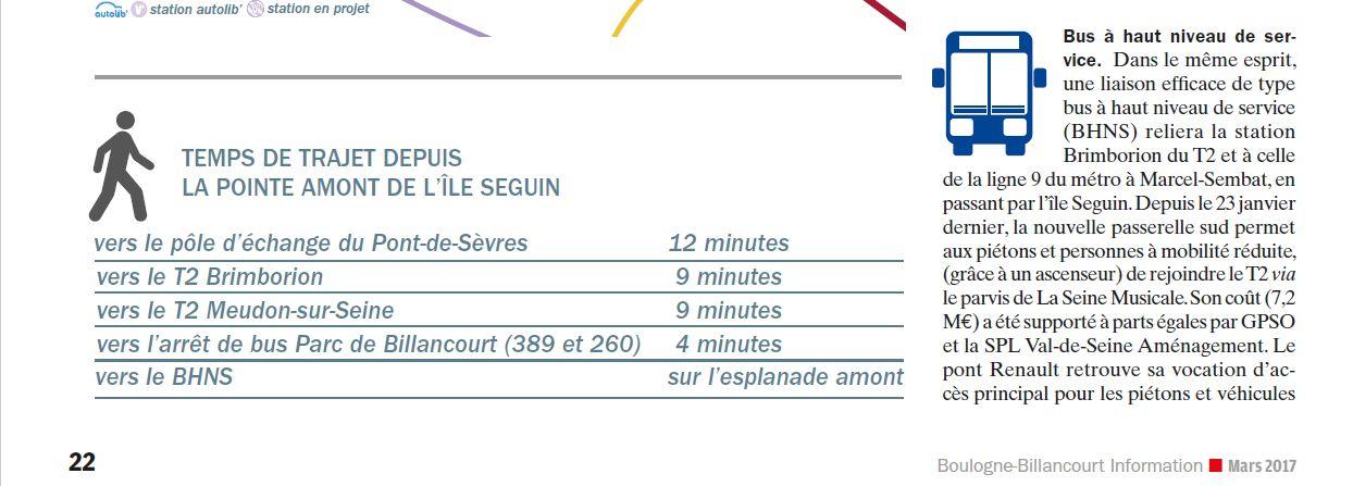 Carte des transports sur la ZAC Seguin Rives de Seine Clipbo64