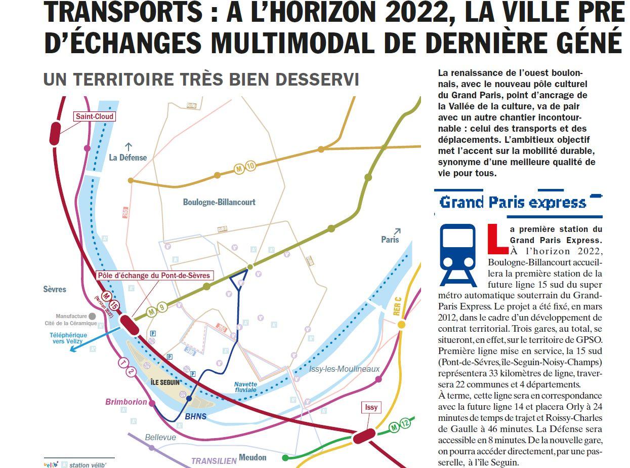 Carte des transports sur la ZAC Seguin Rives de Seine Clipbo65
