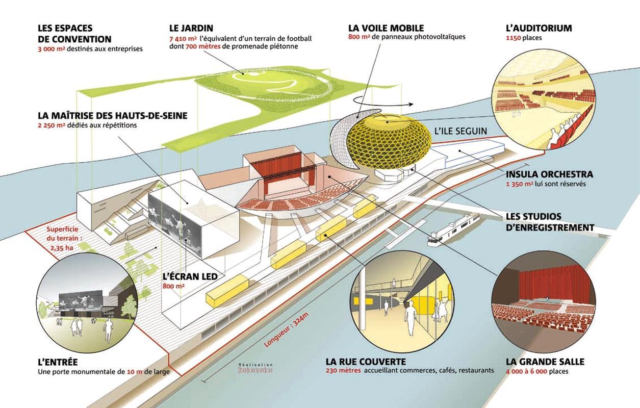 La Seine Musicale de l'île Seguin - Page 5 Compos10