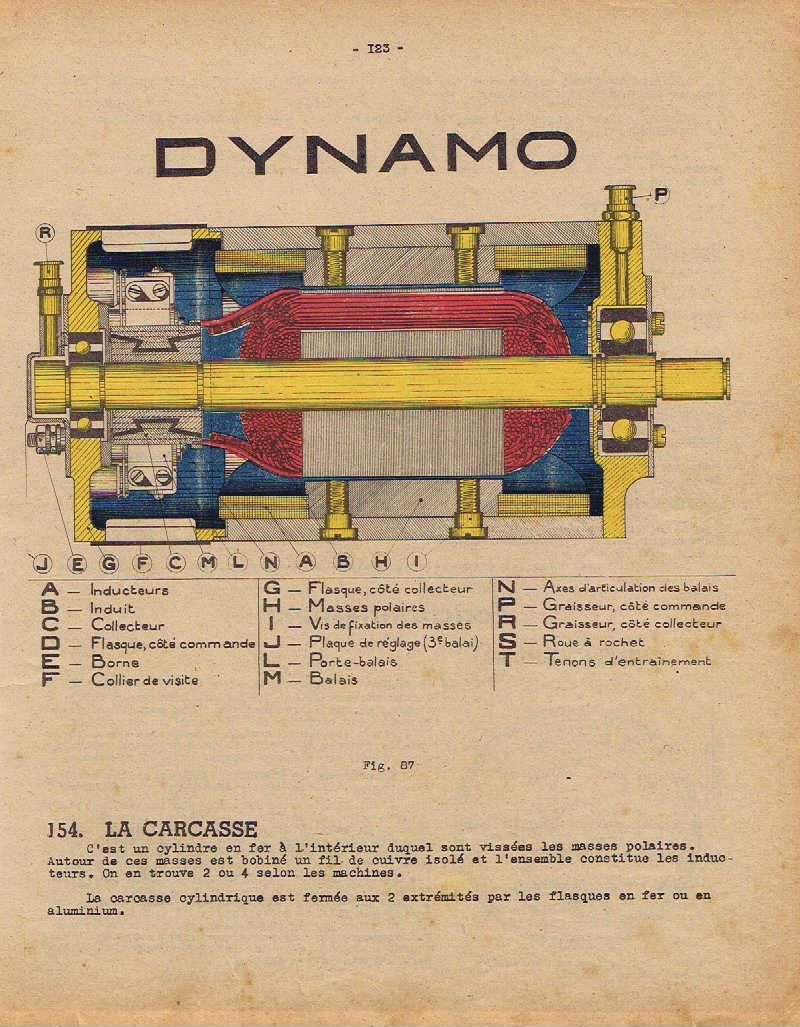 Dynamo a 3 balais  sans batterie 23021721