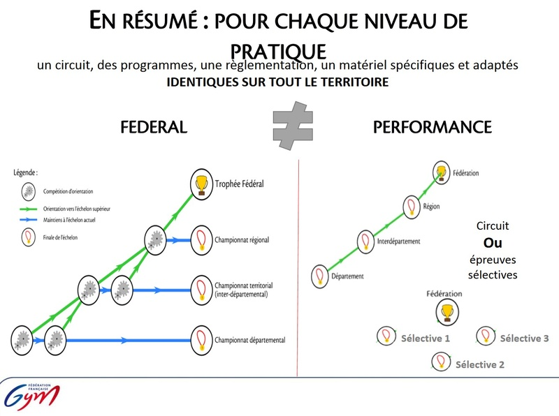 Infos et Engins 2017/2018  - Page 5 Reform10