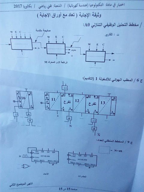 موضوع الهندسة الكهربائية لبكالوريا 2017 شعبة تقنى رياضى  1510