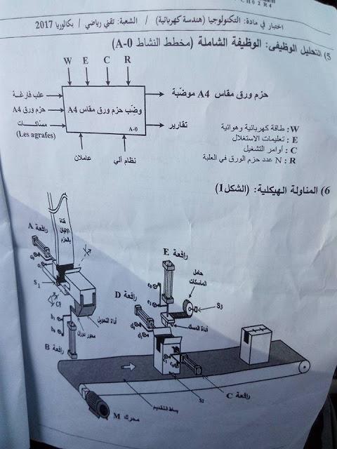 موضوع الهندسة الكهربائية لبكالوريا 2017 شعبة تقنى رياضى  214