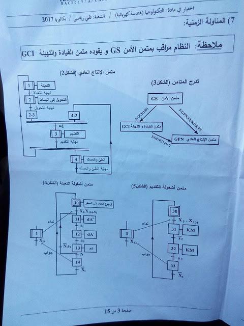 موضوع الهندسة الكهربائية لبكالوريا 2017 شعبة تقنى رياضى  312