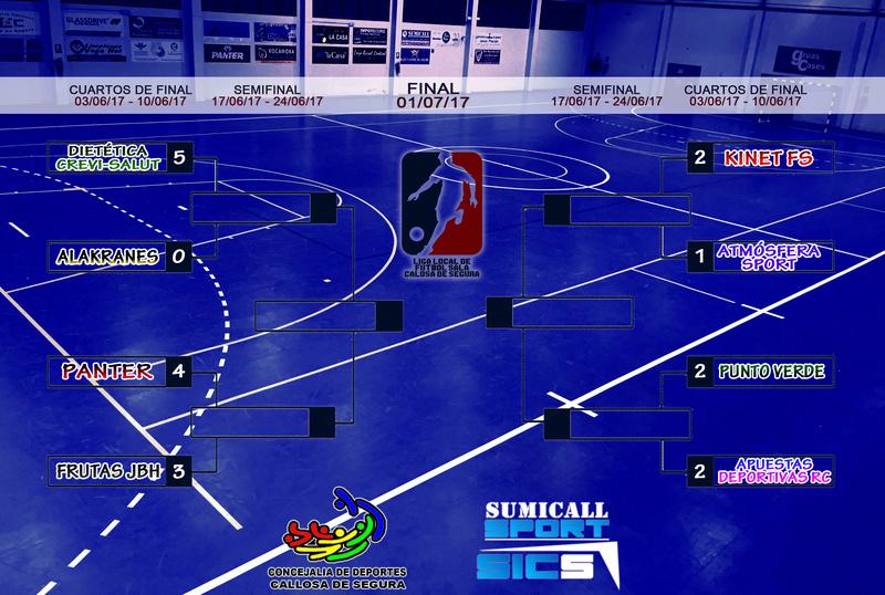 Playoff - Ida de Cuartos de final (03/06/17) Cuadro10