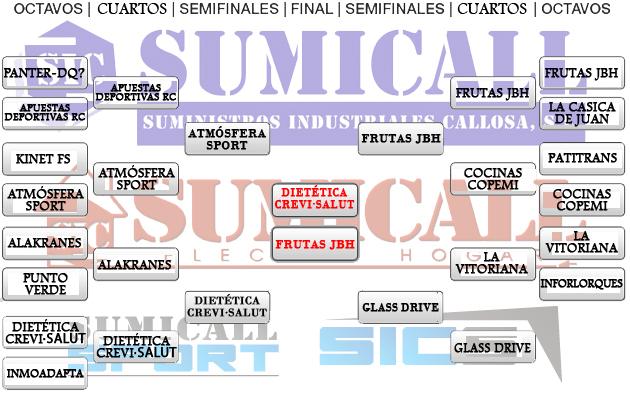 COPA SUMICALL Final10