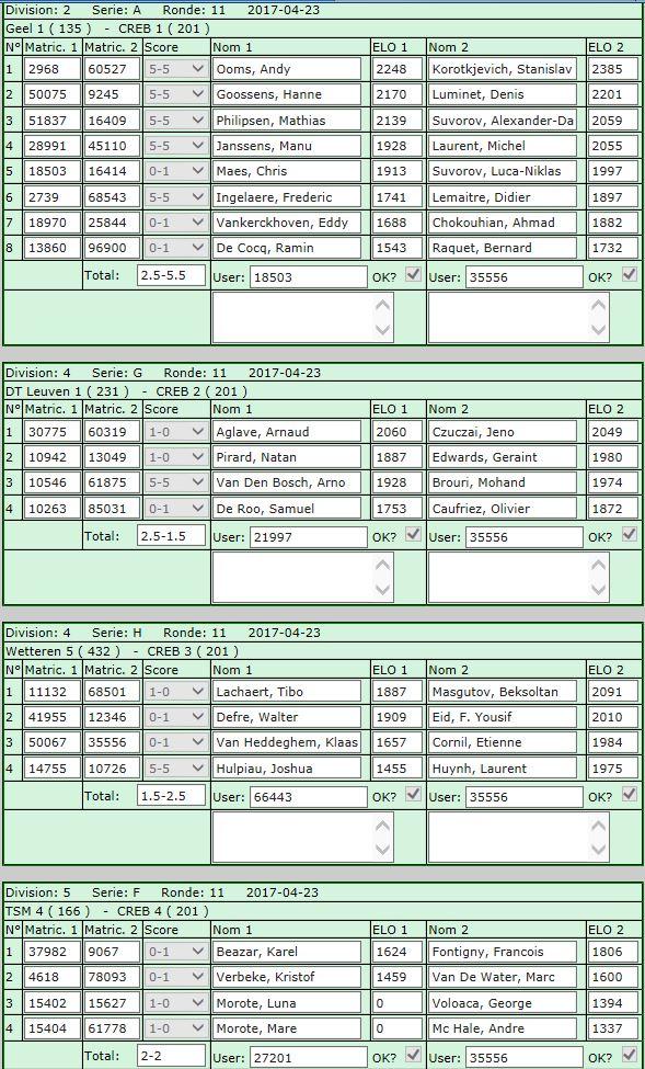[RONDE 11] Résultats R1110