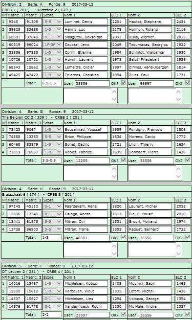 [RONDE 9] Résultats R910