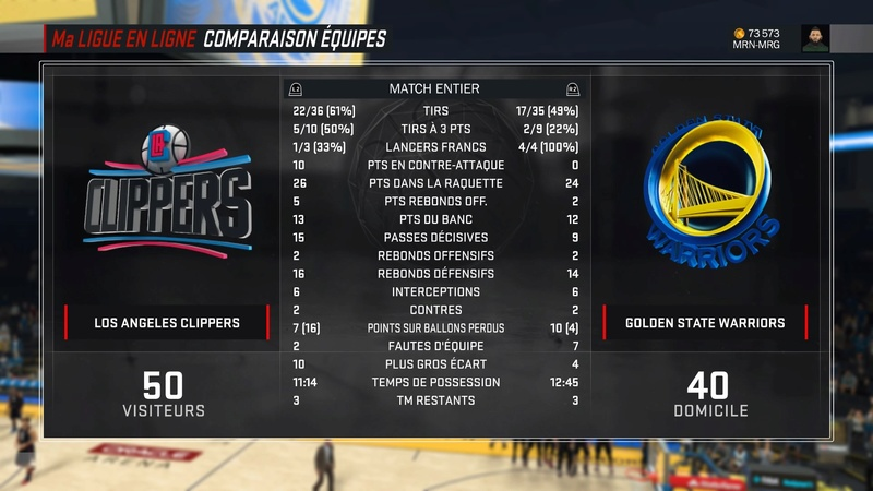 Los Angeles Clippers Nba_2k26