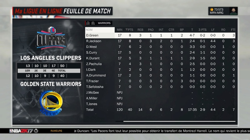 Los Angeles Clippers Nba_2k28