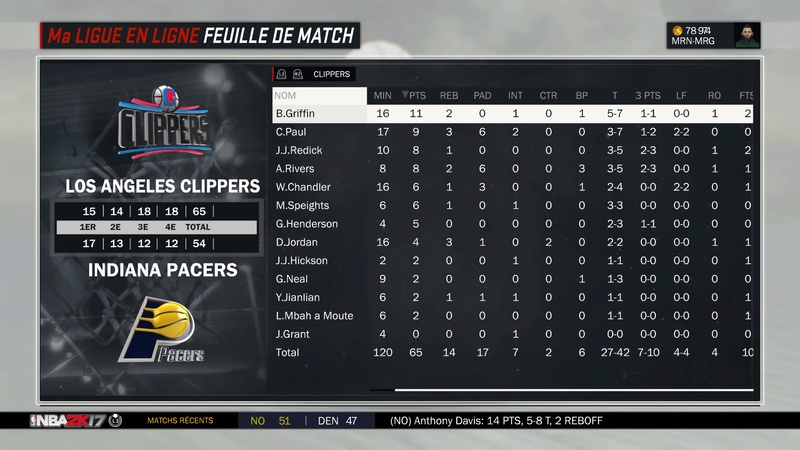 Los Angeles Clippers - Page 2 Nba_2k30
