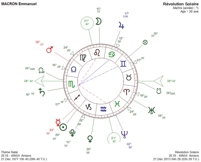Emmanuel MACRON Saturn11