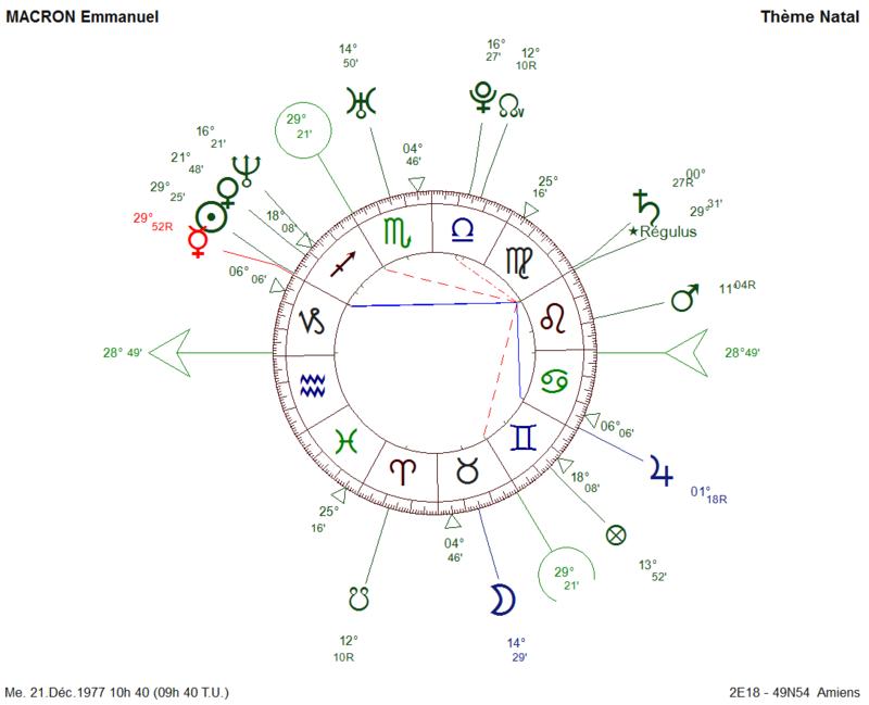 Emmanuel MACRON Saturn14